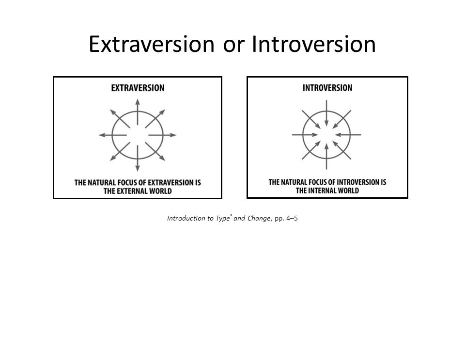Extraversion Are attracted to the outer world of people and events Are aware of who and what is around them Enjoy meeting and talking with new people Are friendly, often verbally skilled, and easy to know Tend to speak out easily and often at meetings May not be as aware of what is going on inside themselves Often need to talk out their thoughts Sometimes speak before thinking about consequences of what they are saying Gain energy by interacting with people Are the social connectors Can seem overbearing to introverts Need Introversion for balance Introversion Are attracted to the inner world of thoughts, feelings, and reflections Are usually very aware of their inner reactions Prefer to interact with people they know Are often quiet in meetings and seem uninvolved Are often reserved and harder to get to know May not be as aware of the outer world around them Need time to gather their thoughts before speaking Reflect and think before (possibly) acting Want to know you before self-disclosing Become drained and tired interacting with people (particularly strangers) Give depth to life Can seem withdrawn and secretive to Extraverts Need Extraversion for balance