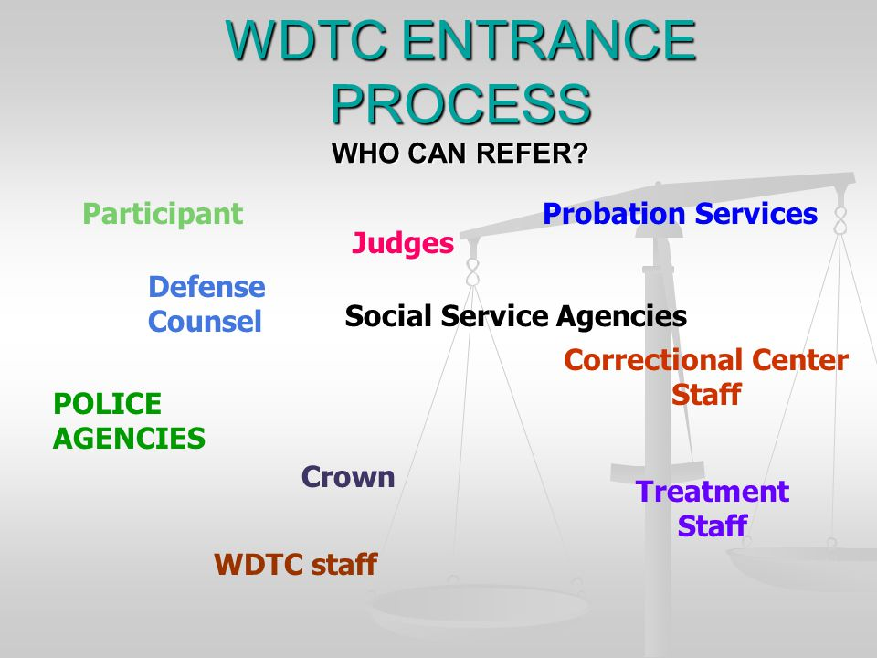 WDTC ENTRANCE PROCESS WHO CAN REFER.