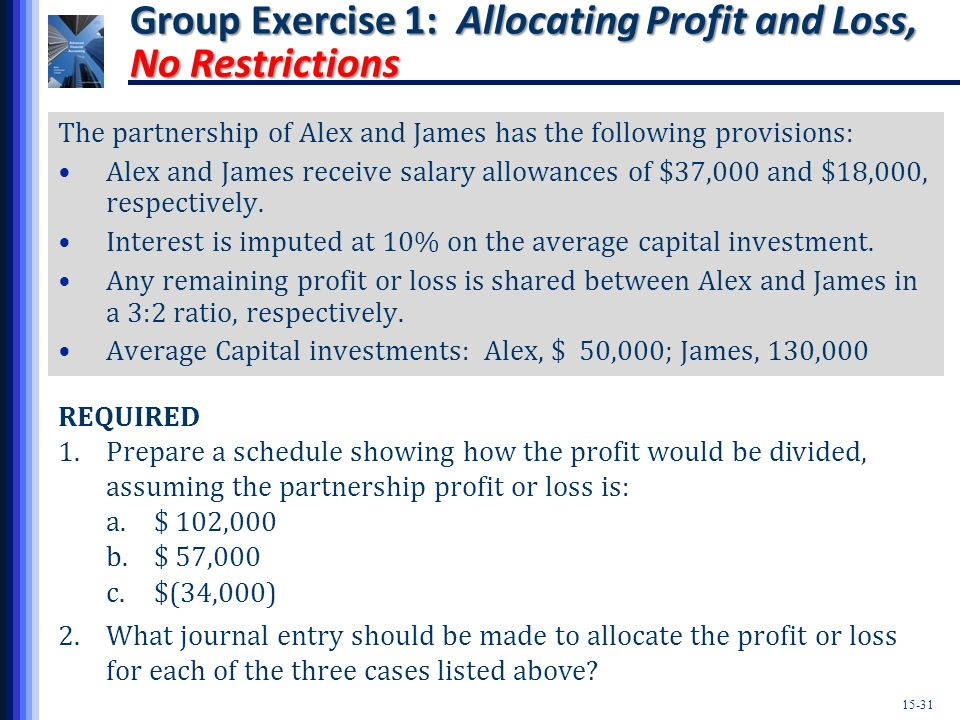 15-31 REQUIRED 1.Prepare a schedule showing how the profit would be divided, assuming the partnership profit or loss is: a.$ 102,000 b.$ 57,000 c.$(34,000) 2.What journal entry should be made to allocate the profit or loss for each of the three cases listed above.