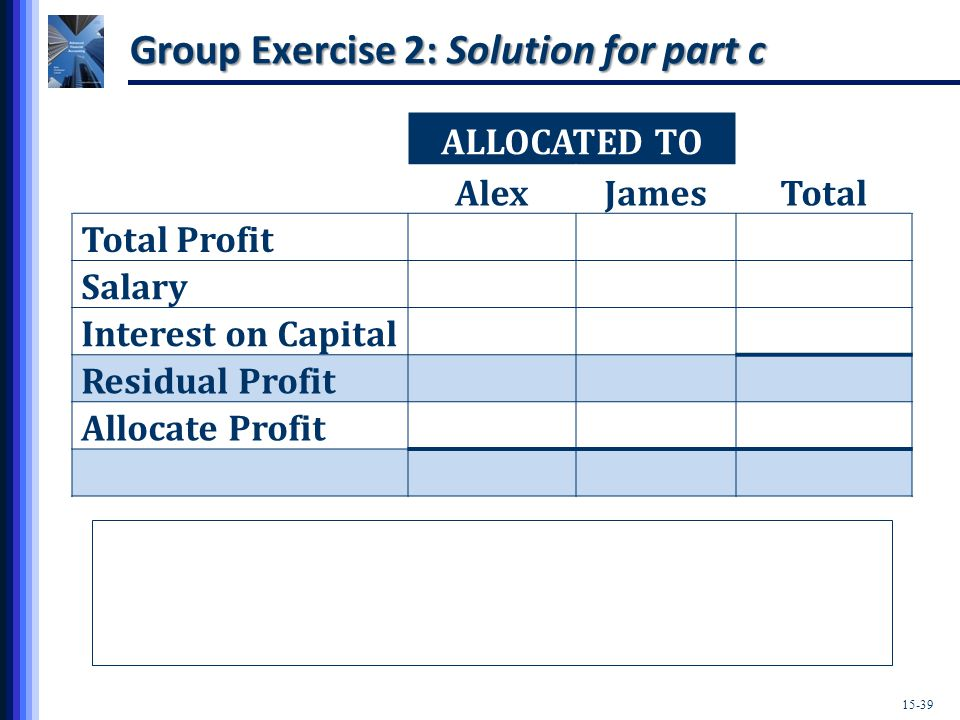 15-39 Group Exercise 2: Solution for part c ALLOCATED TO AlexJamesTotal Total Profit Salary Interest on Capital Residual Profit Allocate Profit