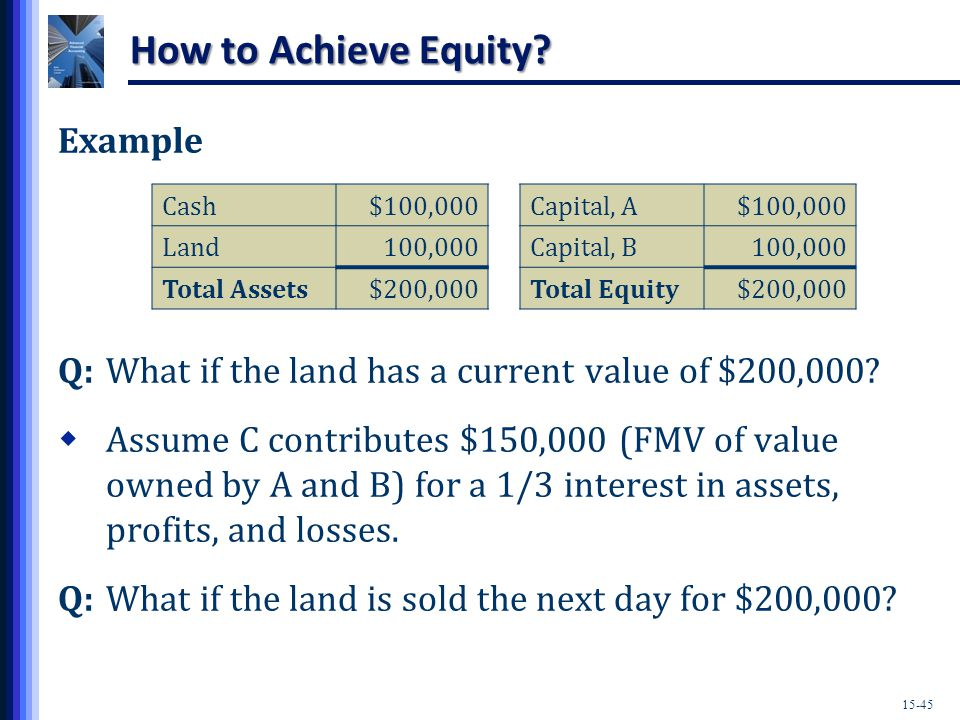15-45 How to Achieve Equity. Example Q:What if the land has a current value of $200,000.