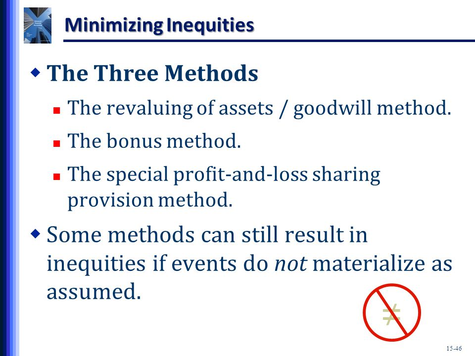 15-46 Minimizing Inequities  The Three Methods The revaluing of assets / goodwill method.