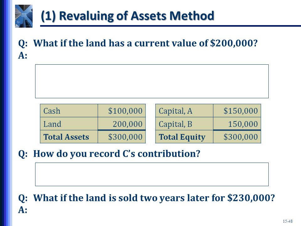 15-48 (1) Revaluing of Assets Method Q:What if the land has a current value of $200,000.