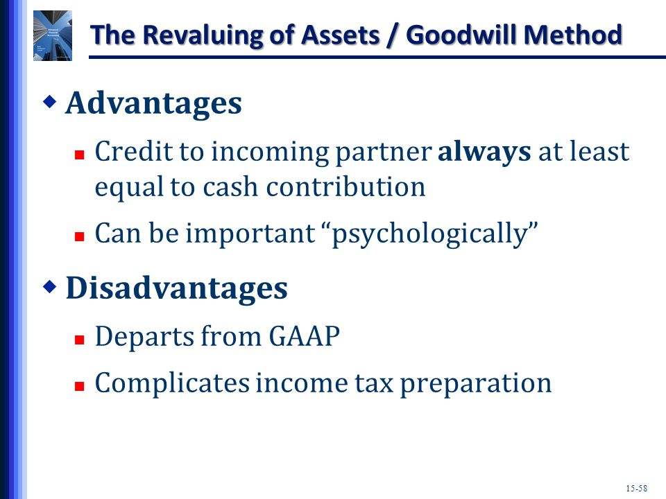 15-58 The Revaluing of Assets / Goodwill Method  Advantages Credit to incoming partner always at least equal to cash contribution Can be important psychologically  Disadvantages Departs from GAAP Complicates income tax preparation
