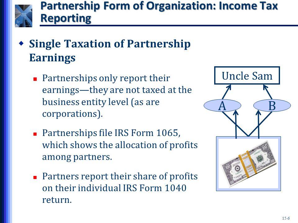 15-57 Key Differences Between Revaluation / Goodwill and Bonus Methods Bonus Method Do not revalue the balance sheet.
