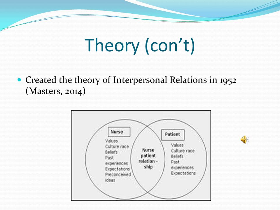 Theory First to present a theory since Florence Nightingale (Masters, 2014).