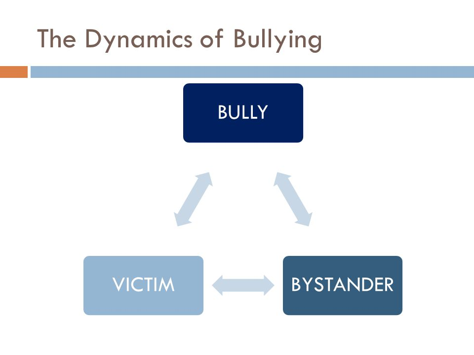 Bullying Happens in Four Ways  Verbal  Teasing, jokes, ignoring/isolation, gossip, threats  Physical  Blocking someone's path, physical restraint, pushing/kicking, hazing  Sexual  Teasing, touching, slapping, pictures, emails, graffiti, sexual assault  Property  Hiding belongings, theft, arson, extortion, vandalism, destruction