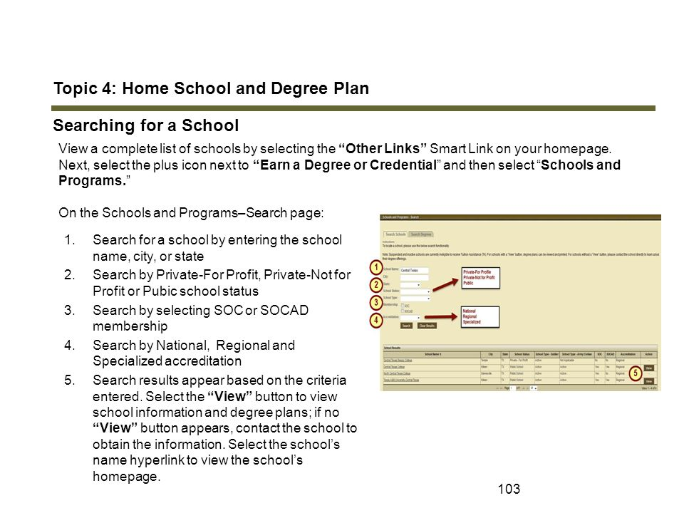 "103 Topic 4: Home School and Degree Plan Searching for a School Module 2: Education Advising View a complete list of schools by selecting the ""Other L"