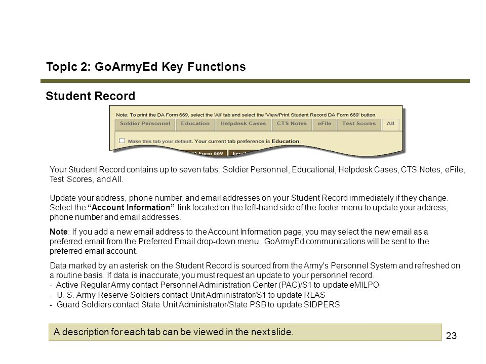 23 Topic 2: GoArmyEd Key Functions Student Record Your Student Record contains up to seven tabs: Soldier Personnel, Educational, Helpdesk Cases, CTS N