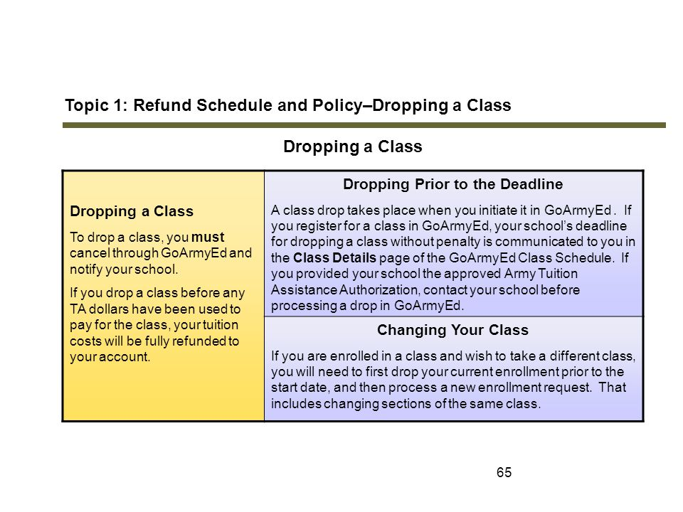 65 Topic 1: Refund Schedule and Policy–Dropping a Class Dropping a Class Module 4: Class Drops and Withdrawals Dropping a Class To drop a class, you m