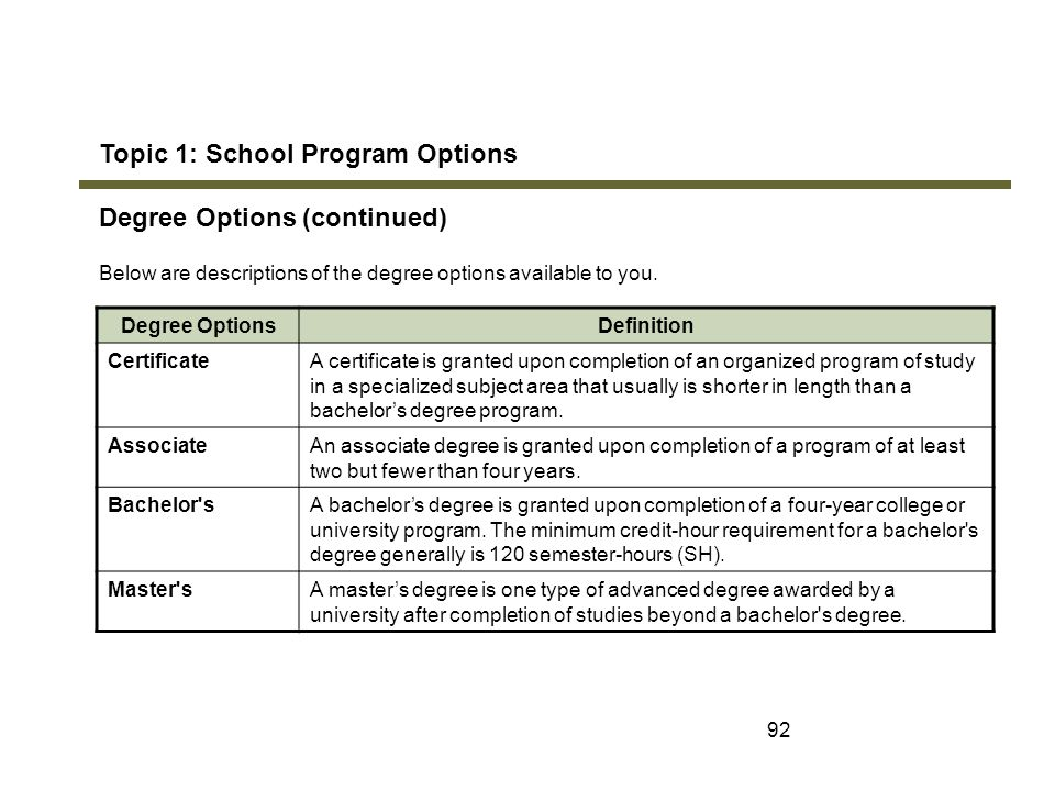 92 Topic 1: School Program Options Degree Options (continued) Below are descriptions of the degree options available to you. Degree OptionsDefinition