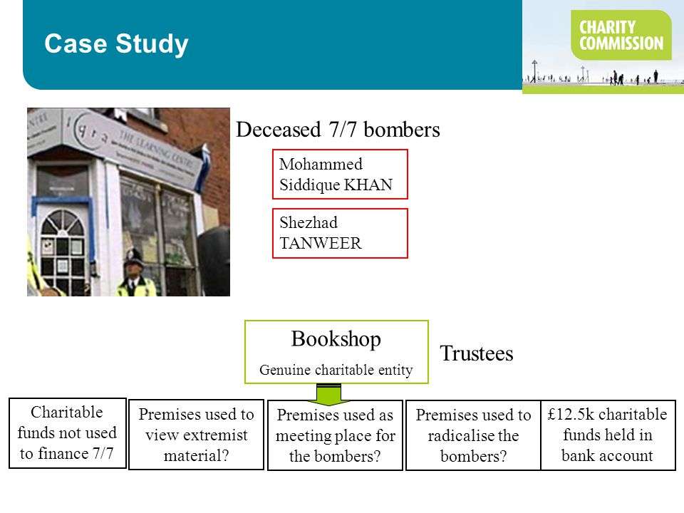 Case Study Bookshop Genuine charitable entity Mohammed Siddique KHAN Shezhad TANWEER Deceased 7/7 bombers Trustees Premises used to view extremist material.