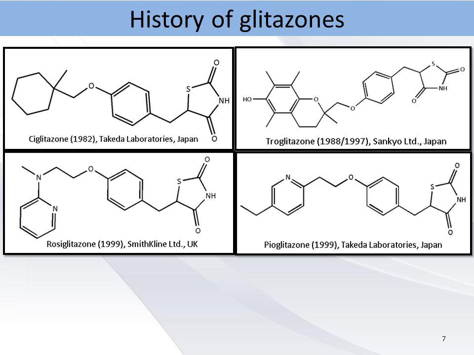 History of glitazones 7