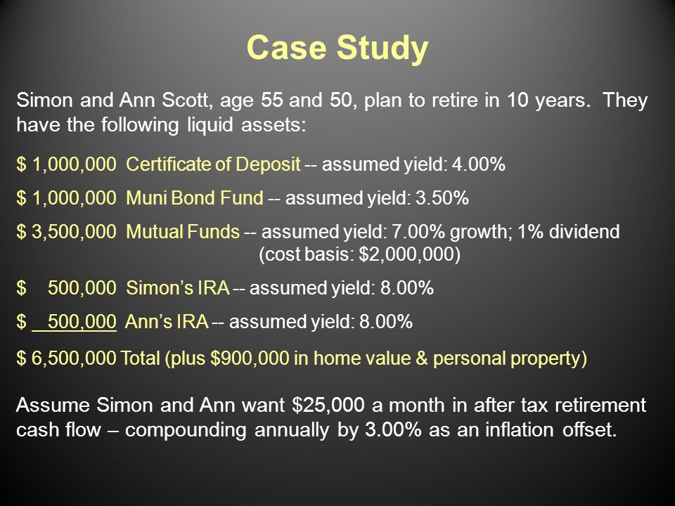 Simon and Ann Scott, age 55 and 50, plan to retire in 10 years. They have the following liquid assets: $ 1,000,000 Certificate of Deposit -- assumed y