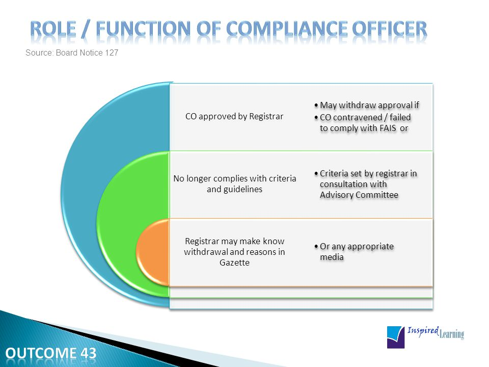 FSP must establish and maintain procedures to be followed by provider and Reps to ensure compliance CO must submit reports to registrar in manner and in matters determined by registrar Provisions also apply to FSP who has 1 key individual or without a representative Source: FAIS Act Section 17