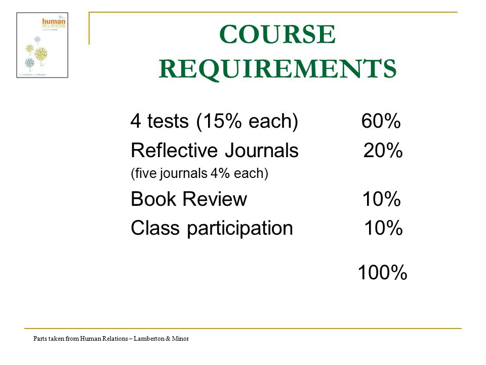 Parts taken from Human Relations – Lamberton & Minor Evaluation Strategies and Criteria Tests (60% of grade) Tests must be taken with the class on the designated date.