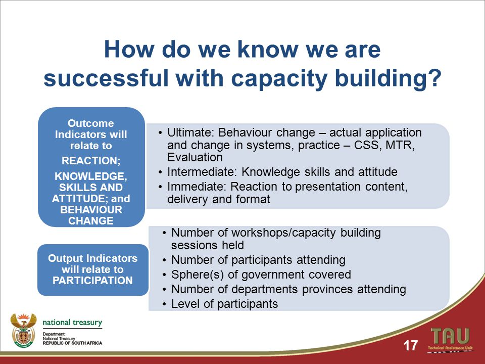 How do we know we are successful with capacity building.
