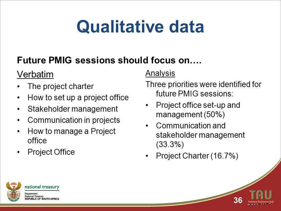 Qualitative data Future PMIG sessions should focus on…. Verbatim The project charter How to set up a project office Stakeholder management Communicati