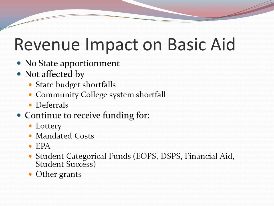 Revenue Impact on Basic Aid No State apportionment Not affected by State budget shortfalls Community College system shortfall Deferrals Continue to receive funding for: Lottery Mandated Costs EPA Student Categorical Funds (EOPS, DSPS, Financial Aid, Student Success) Other grants