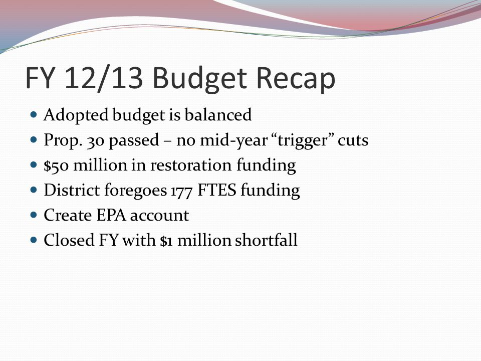FY 12/13 Budget Recap Adopted budget is balanced Prop.