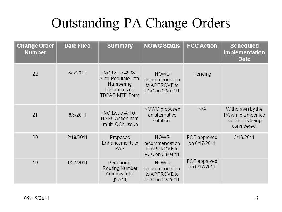 Outstanding PA Change Orders 609/15/2011