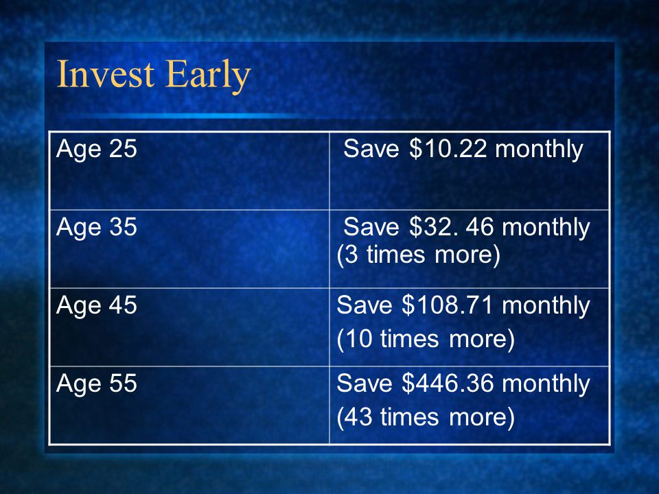 Invest Early Age 25 Save $10.22 monthly Age 35 Save $32.