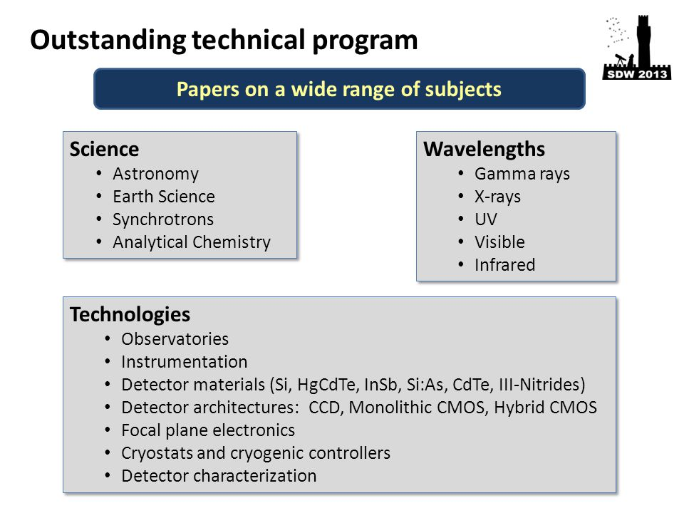 Outstanding technical program Science Astronomy Earth Science Synchrotrons Analytical Chemistry Science Astronomy Earth Science Synchrotrons Analytical Chemistry Wavelengths Gamma rays X-rays UV Visible Infrared Wavelengths Gamma rays X-rays UV Visible Infrared Technologies Observatories Instrumentation Detector materials (Si, HgCdTe, InSb, Si:As, CdTe, III-Nitrides) Detector architectures: CCD, Monolithic CMOS, Hybrid CMOS Focal plane electronics Cryostats and cryogenic controllers Detector characterization Technologies Observatories Instrumentation Detector materials (Si, HgCdTe, InSb, Si:As, CdTe, III-Nitrides) Detector architectures: CCD, Monolithic CMOS, Hybrid CMOS Focal plane electronics Cryostats and cryogenic controllers Detector characterization Papers on a wide range of subjects