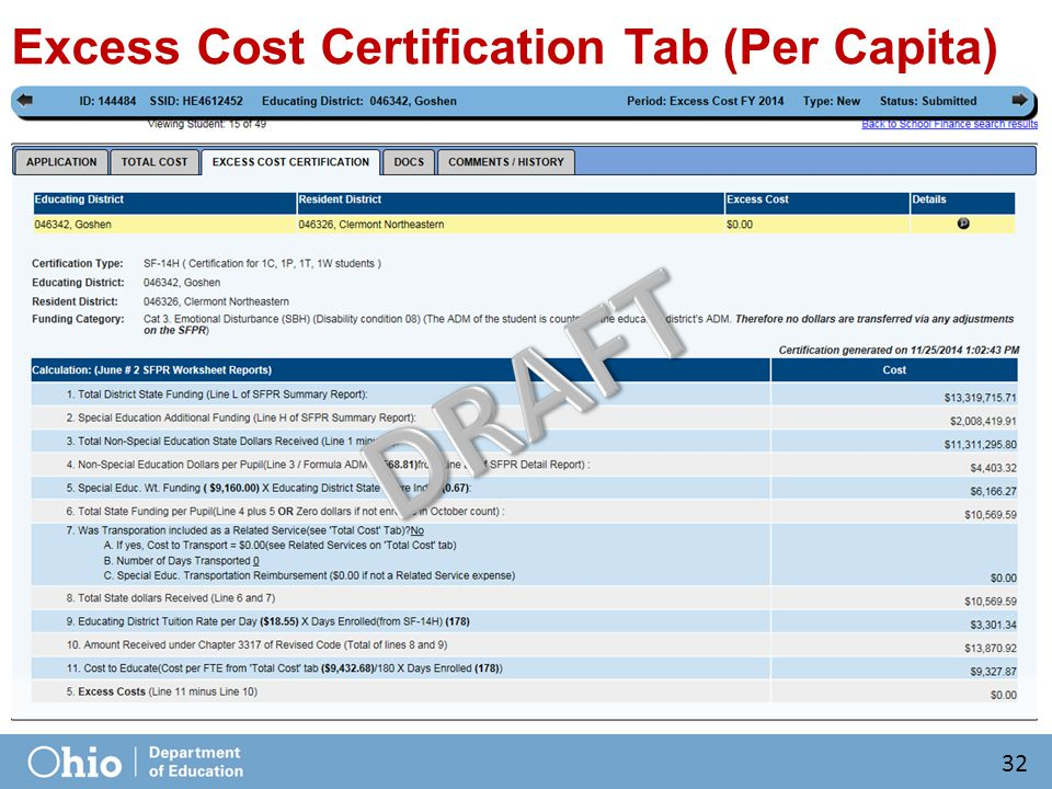 Excess Cost Certification Tab (Per Capita) 32