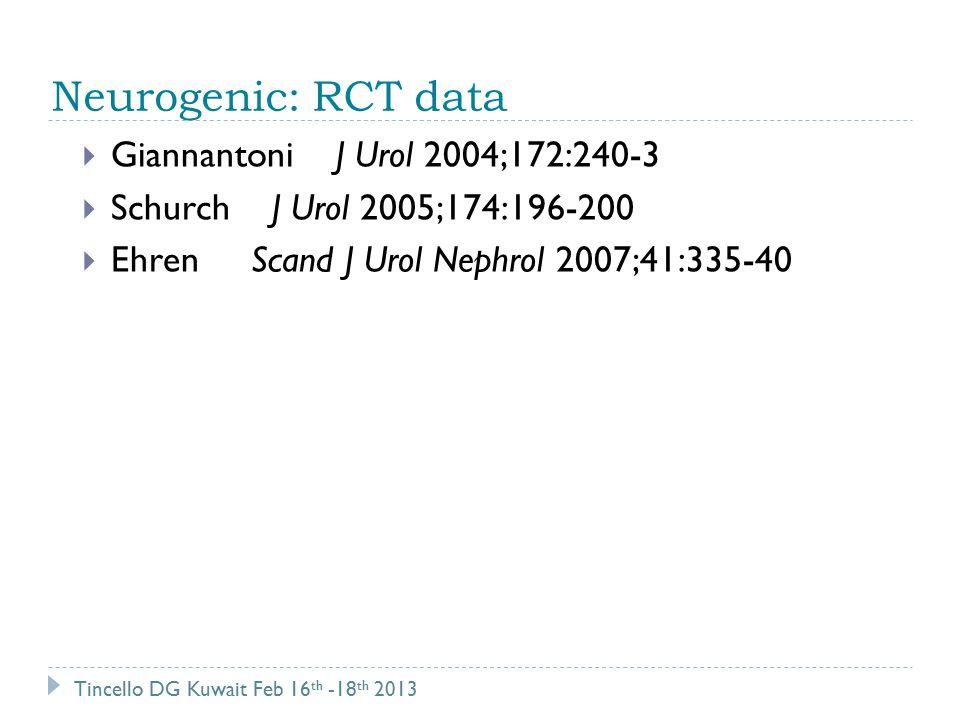 Neurogenic: RCT data  Giannantoni J Urol 2004;172:240-3  Schurch J Urol 2005;174:196-200  Ehren Scand J Urol Nephrol 2007;41:335-40 Tincello DG Kuw