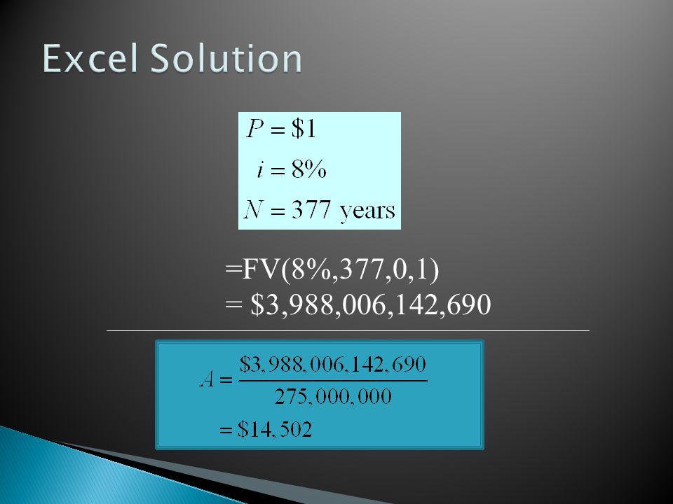 =FV(8%,377,0,1) = $3,988,006,142,690