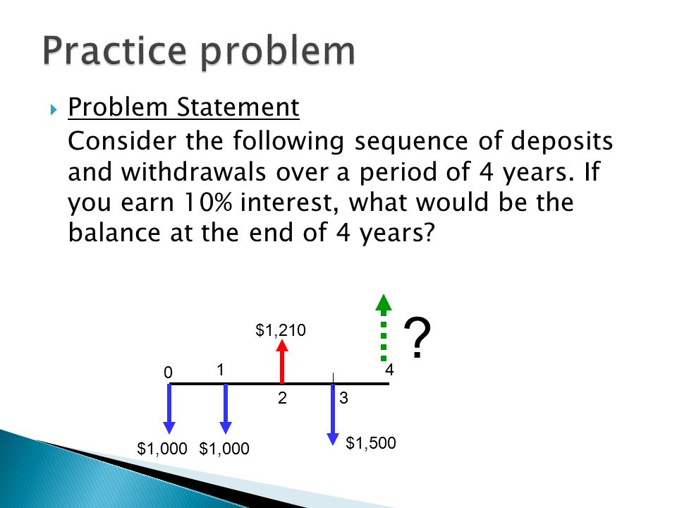  Problem Statement Consider the following sequence of deposits and withdrawals over a period of 4 years.