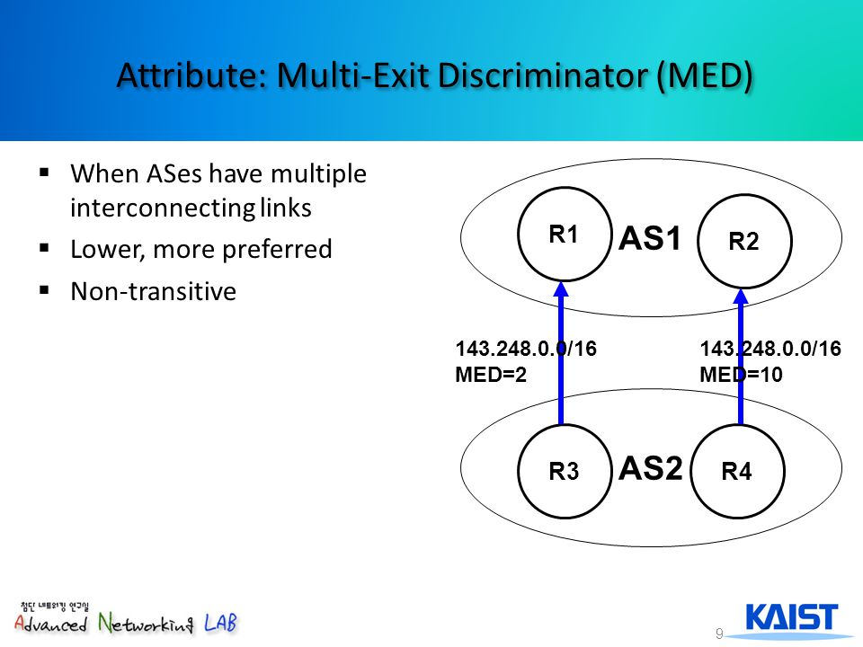 9 Attribute: Multi-Exit Discriminator (MED)  When ASes have multiple interconnecting links  Lower, more preferred  Non-transitive AS1 AS2 R1 R3R4 R2 143.248.0.0/16 MED=2 143.248.0.0/16 MED=10