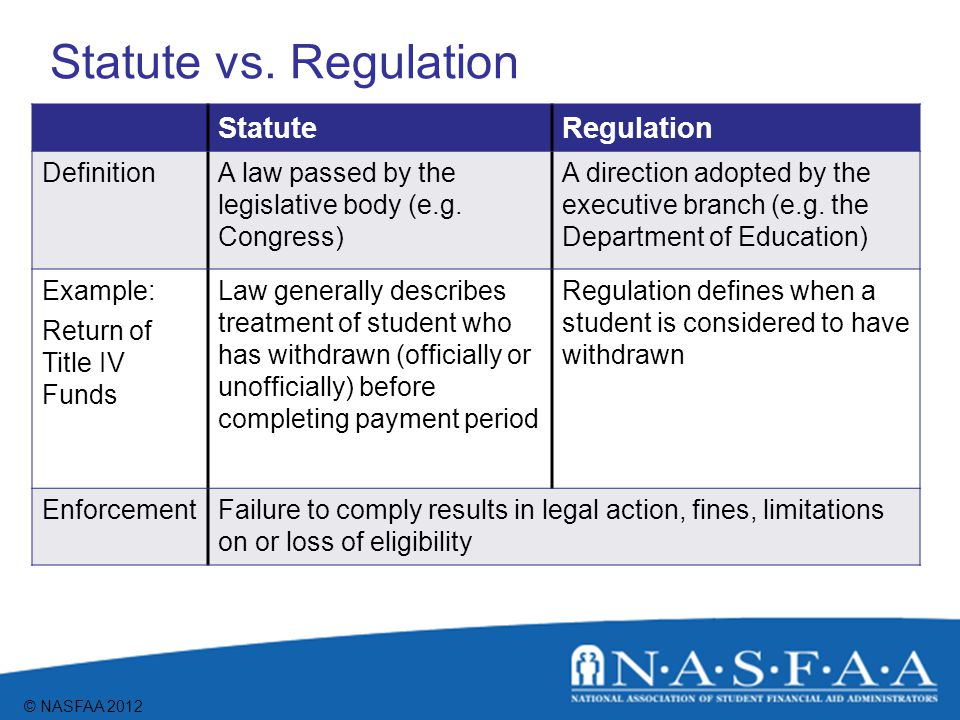 © NASFAA 2012 Protocol To facilitate discussion and ease note-taking we ask that speakers: –Clearly state your name, title and institution (spell out names if needed) –Limit your comments to no more than 5 minutes –Focus your comments on statutory, not regulatory, issues –Focus your comments on the topical issues covered during HEA reauthorization
