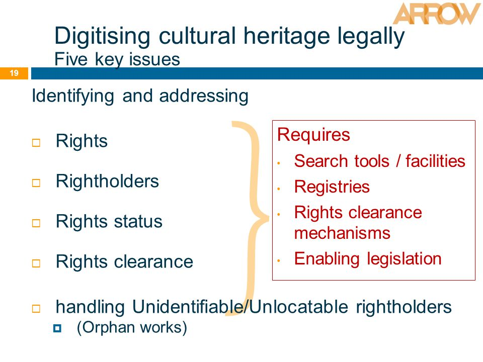 } Identifying and addressing  Rights  Rightholders  Rights status  Rights clearance  handling Unidentifiable/Unlocatable rightholders  (Orphan works) Digitising cultural heritage legally Five key issues 19 Requires Search tools / facilities Registries Rights clearance mechanisms Enabling legislation