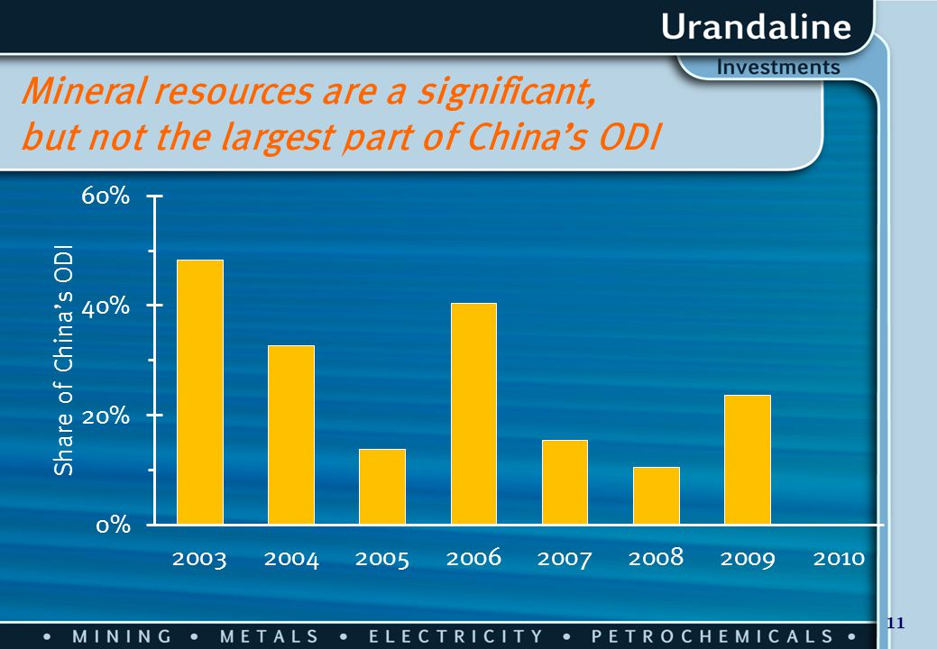 11 Mineral resources are a significant, but not the largest part of China's ODI