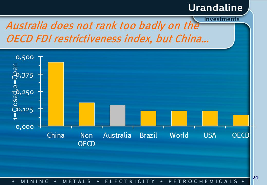 24 Australia does not rank too badly on the OECD FDI restrictiveness index, but China…