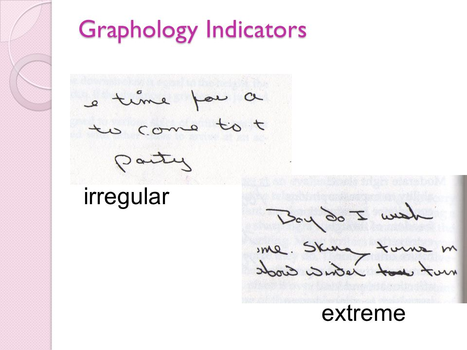 Graphology Indicators extreme irregular