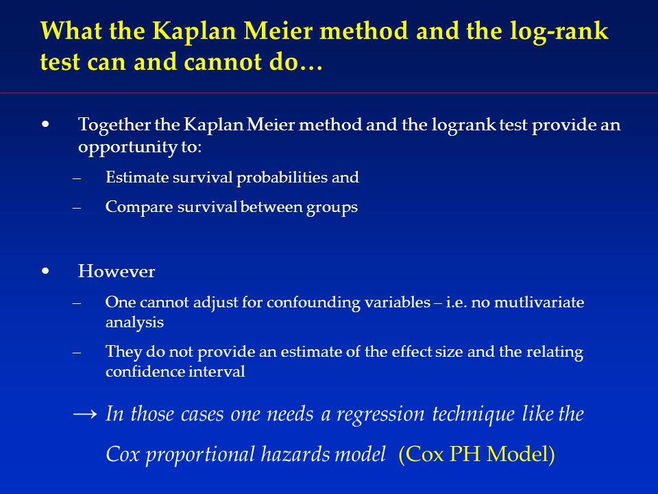 What the Kaplan Meier method and the log-rank test can and cannot do… Together the Kaplan Meier method and the logrank test provide an opportunity to: –Estimate survival probabilities and –Compare survival between groups However –One cannot adjust for confounding variables – i.e.