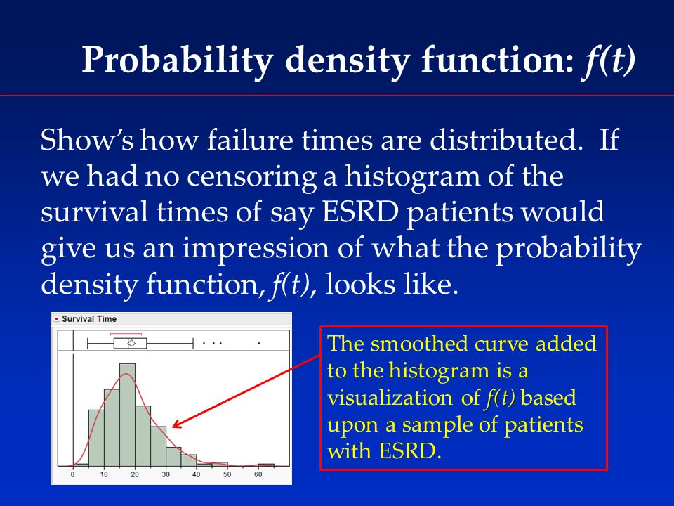 Probability density function: f(t) Show's how failure times are distributed.