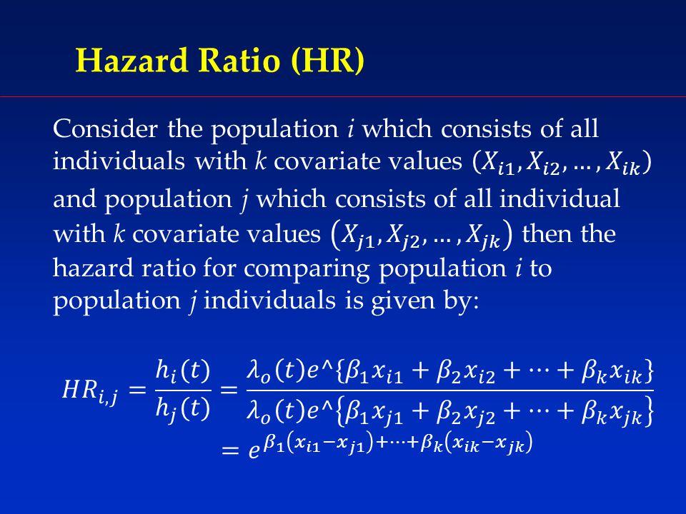 Hazard Ratio (HR)