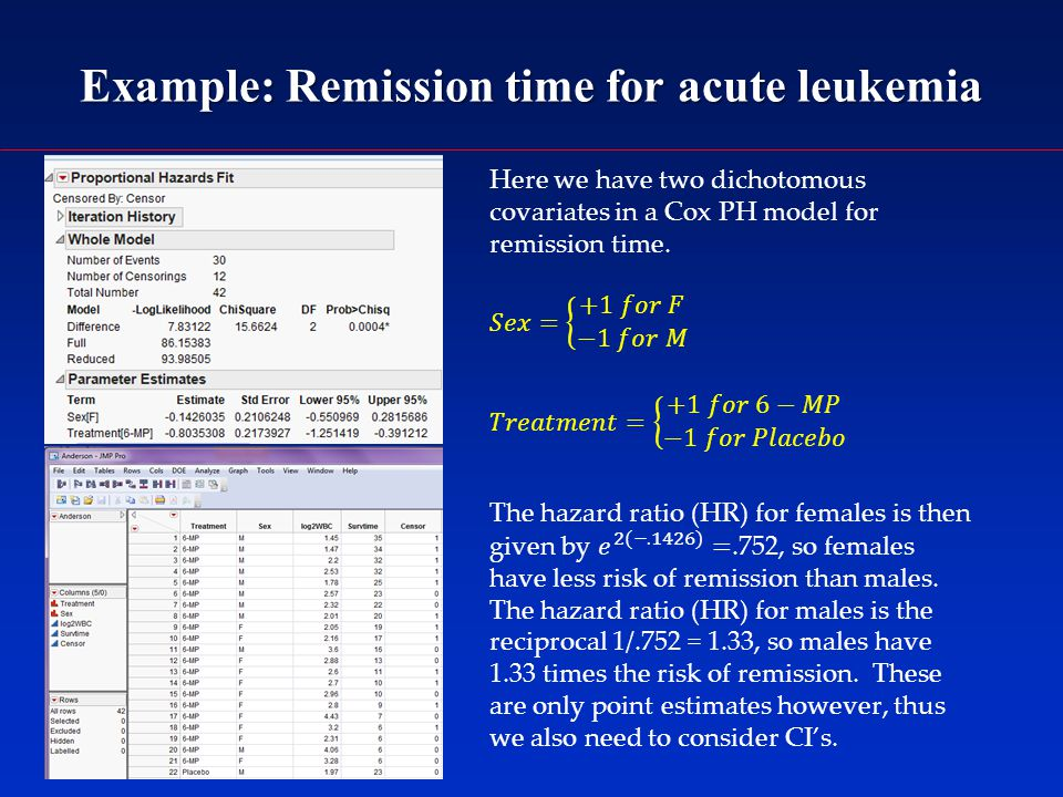 Example: Remission time for acute leukemia