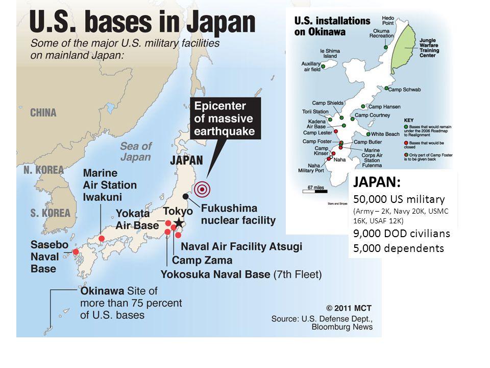 JAPAN: 50,000 US military (Army – 2K, Navy 20K, USMC 16K, USAF 12K) 9,000 DOD civilians 5,000 dependents