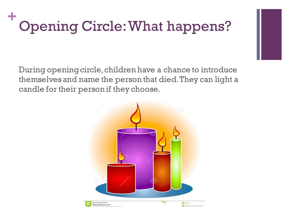 + Opening Circle: What happens.