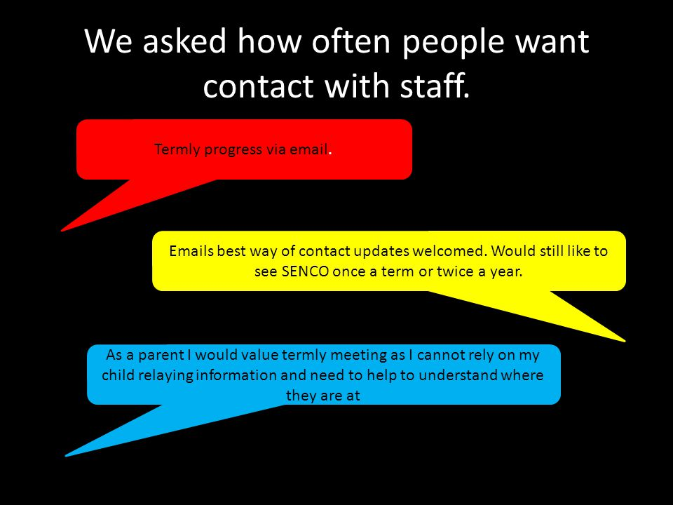 We asked how often people want contact with staff.