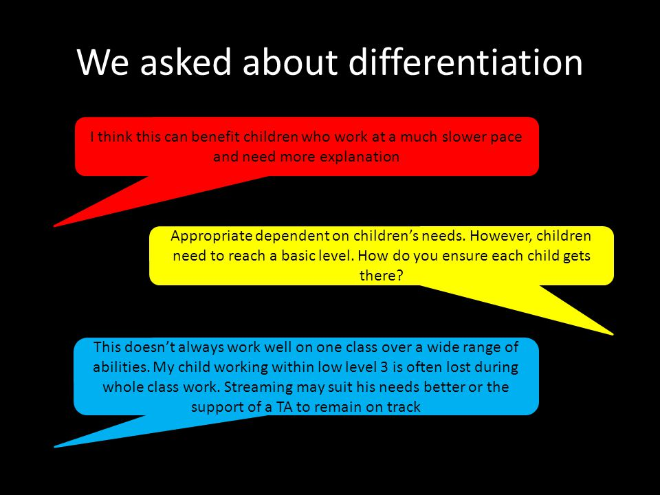Appropriate differentiation should be a part of all lessons for all children Differentiation is absolutely vital to promote genuine inclusion.