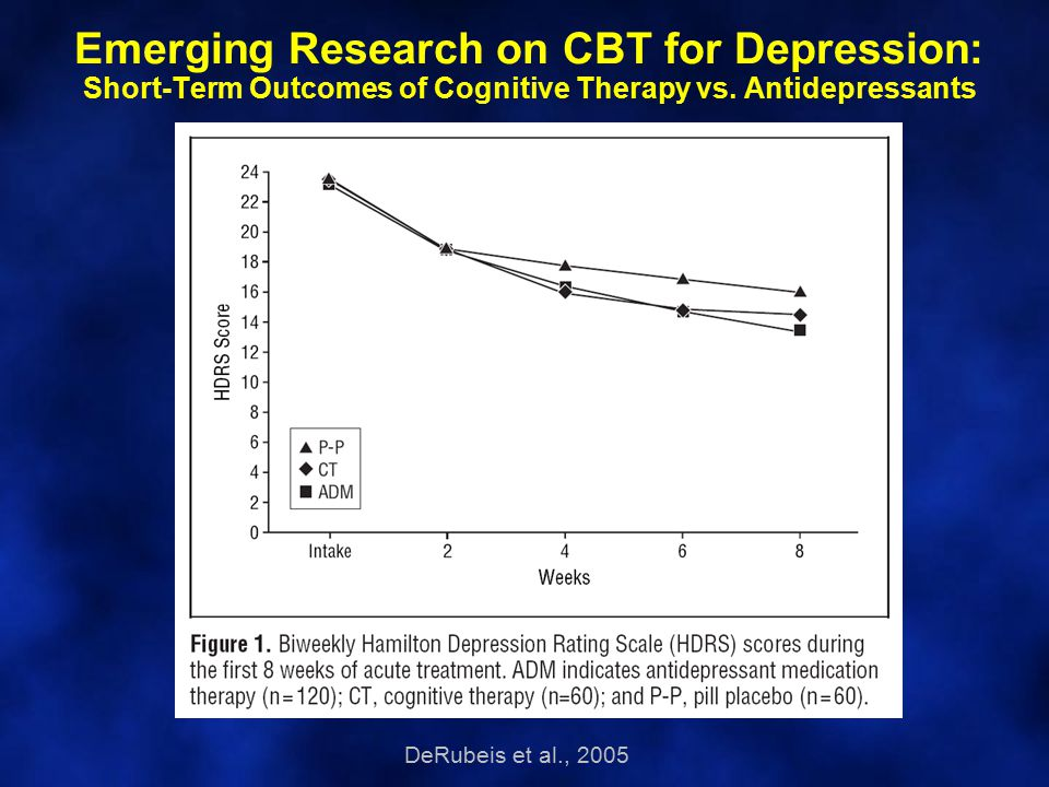 Emerging Research on CBT for Depression: Short-Term Outcomes of Cognitive Therapy vs.