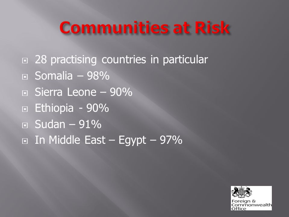  28 practising countries in particular  Somalia – 98%  Sierra Leone – 90%  Ethiopia - 90%  Sudan – 91%  In Middle East – Egypt – 97%