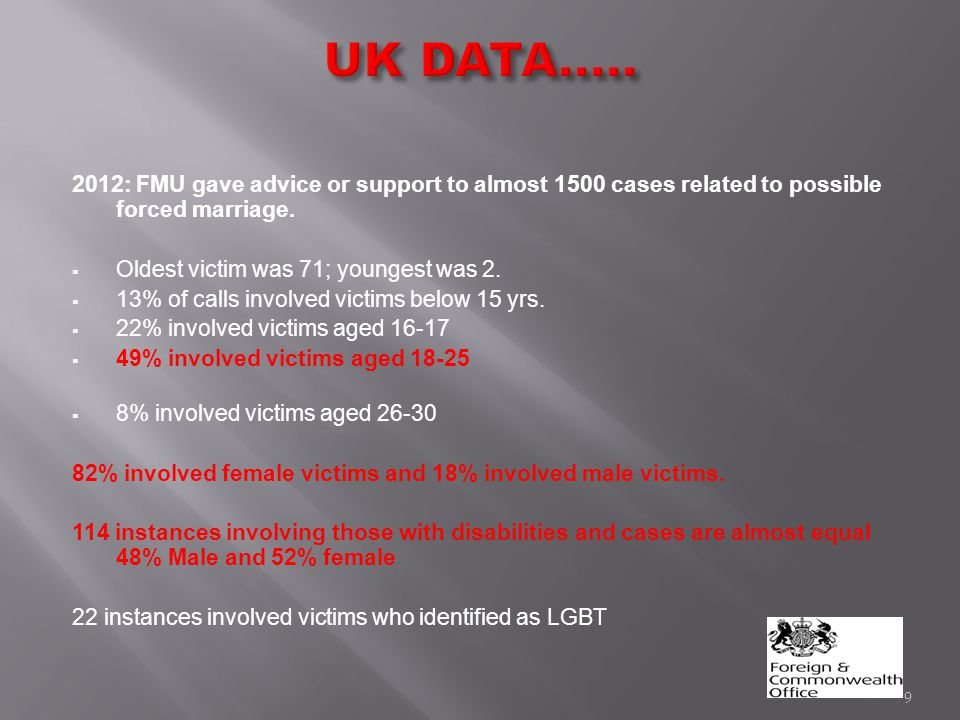 2012: FMU gave advice or support to almost 1500 cases related to possible forced marriage.