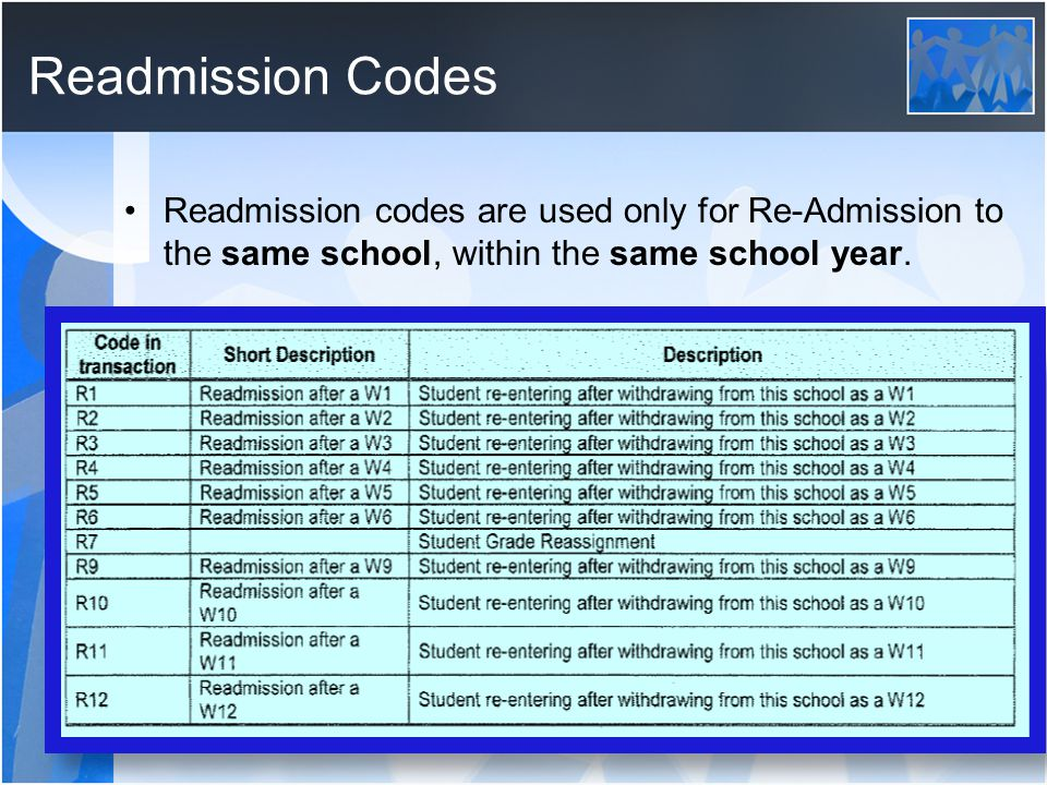 Readmission Codes Readmission codes are used only for Re-Admission to the same school, within the same school year.