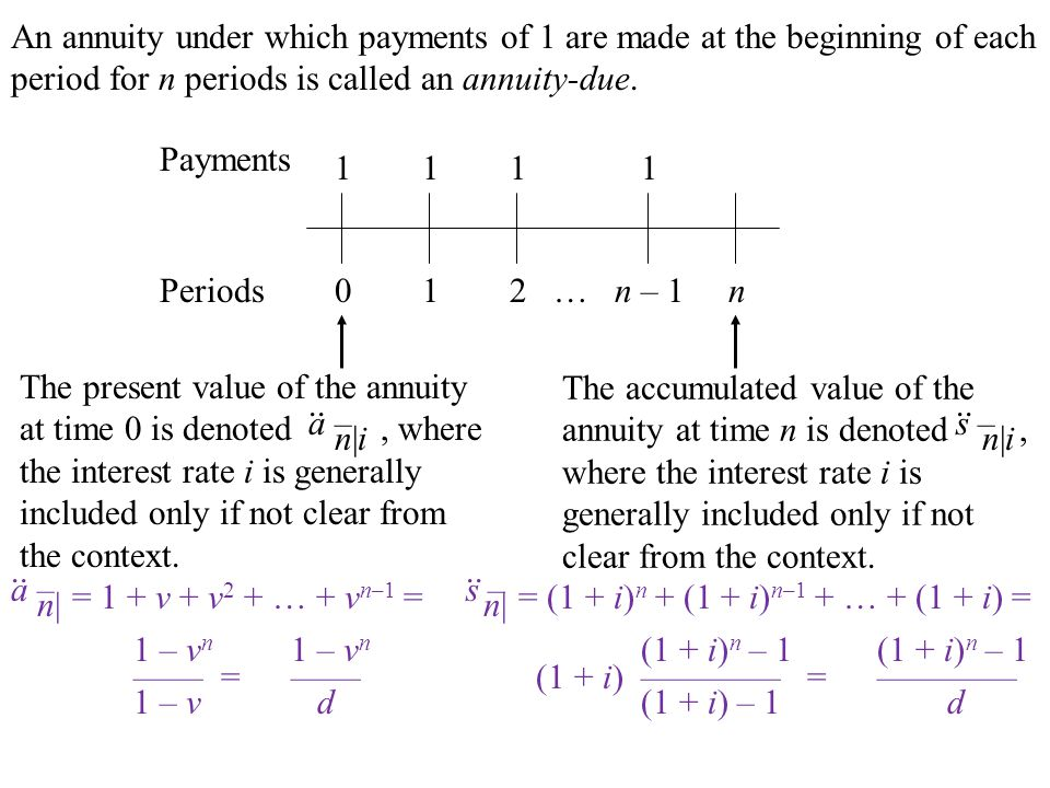 An annuity under which payments of 1 are made at the beginning of each period for n periods is called an annuity-due.